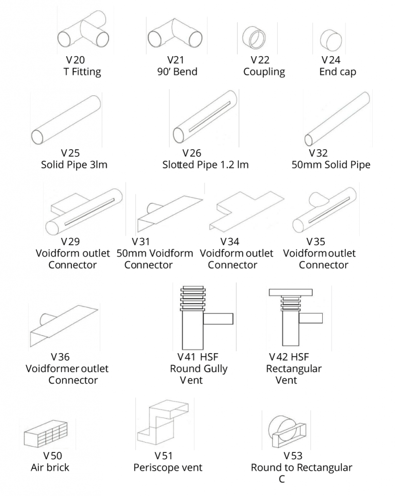 PAG Standard Venting Components