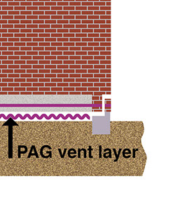 passive ground gas control illustration