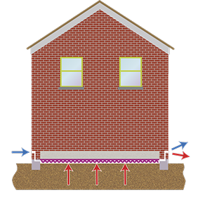 Passive gas protection for house
